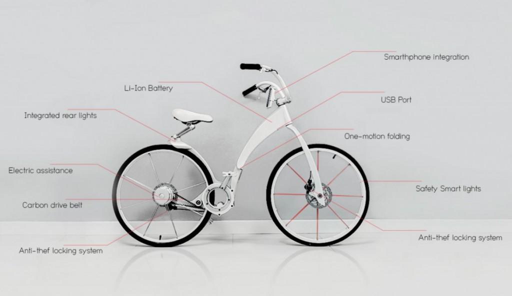 GiBike —— 3秒完成折疊,更能為手機充電的單車 10