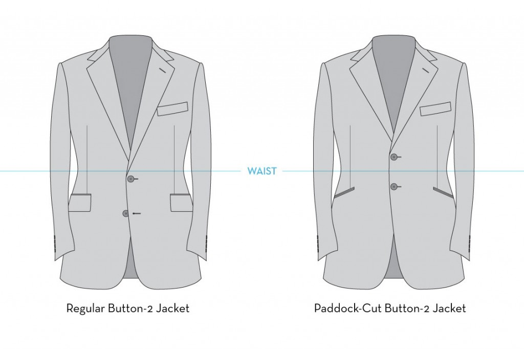 button rule of suit 1