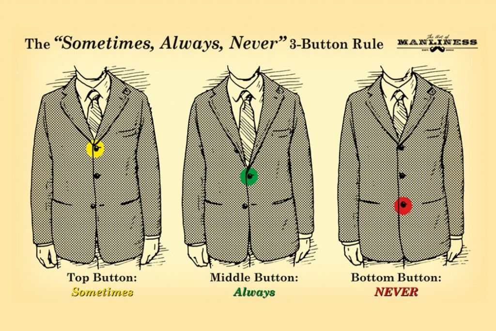 button rule of suit 6