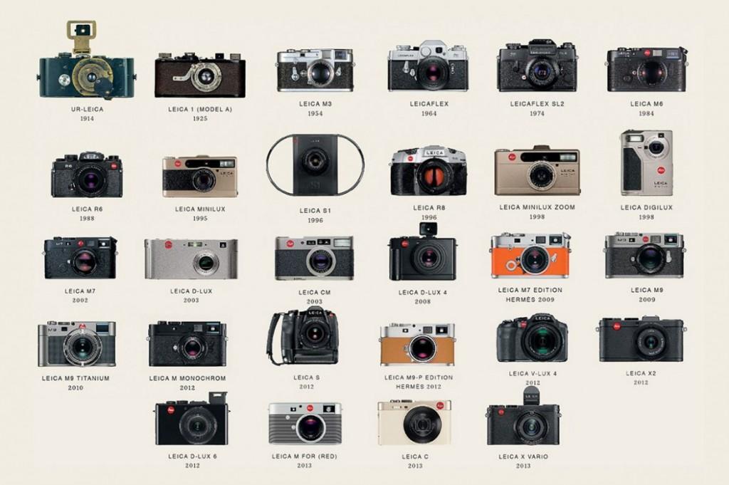 一個世紀裡的點點滴滴,Leica 100 週年相機回顧 12